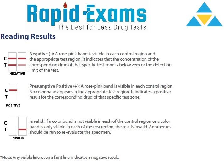 Shop DrugConfirm 10 Panel K2 Drug Test Cup Online