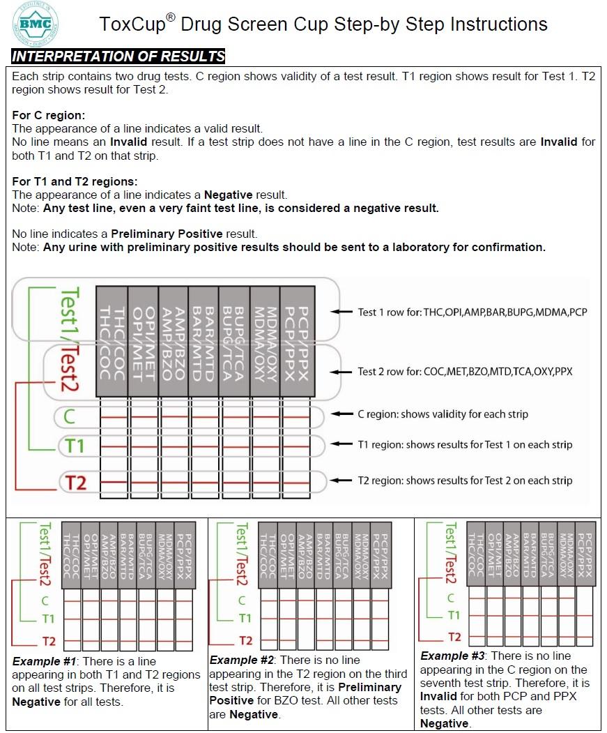 Alere drug screen test panel urine instructions